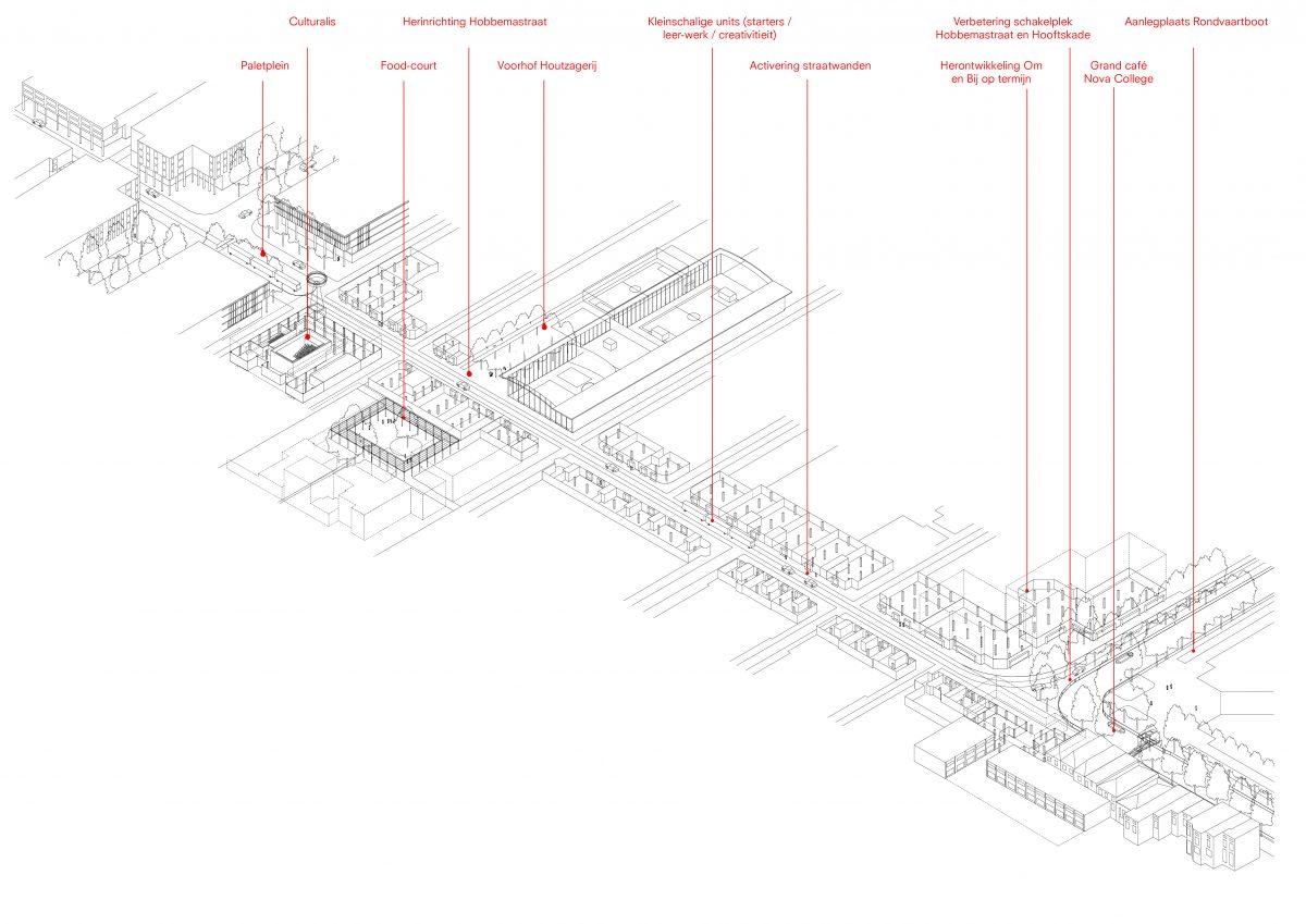 De Nijl Architecten - Visie Campus Teniersplantsoen